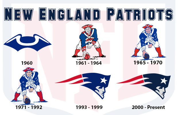 NewEngland_Patriots