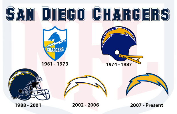SanDiego_Chargers