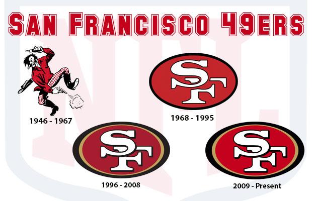 SanFrancisco_49ers